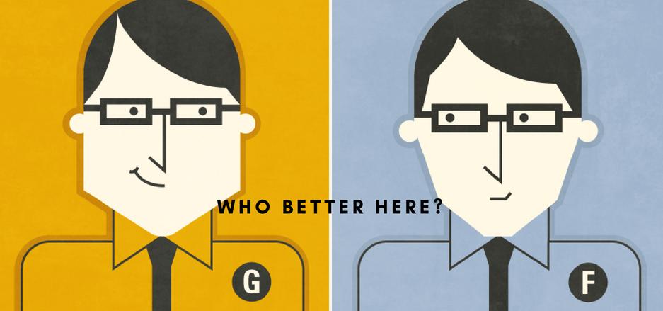 So sánh Google và Facebook