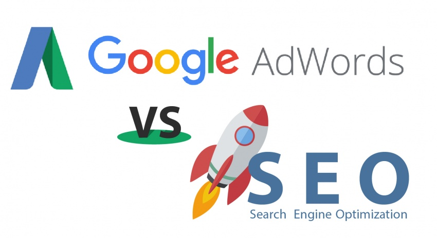 Marketing trên Google = Google Adwords + SEO
