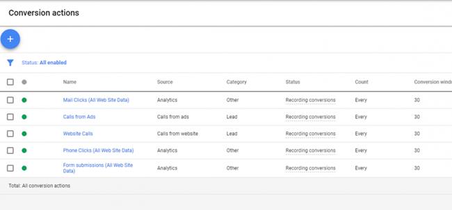 Thử nghiệm chuyển đổi - Google Ads